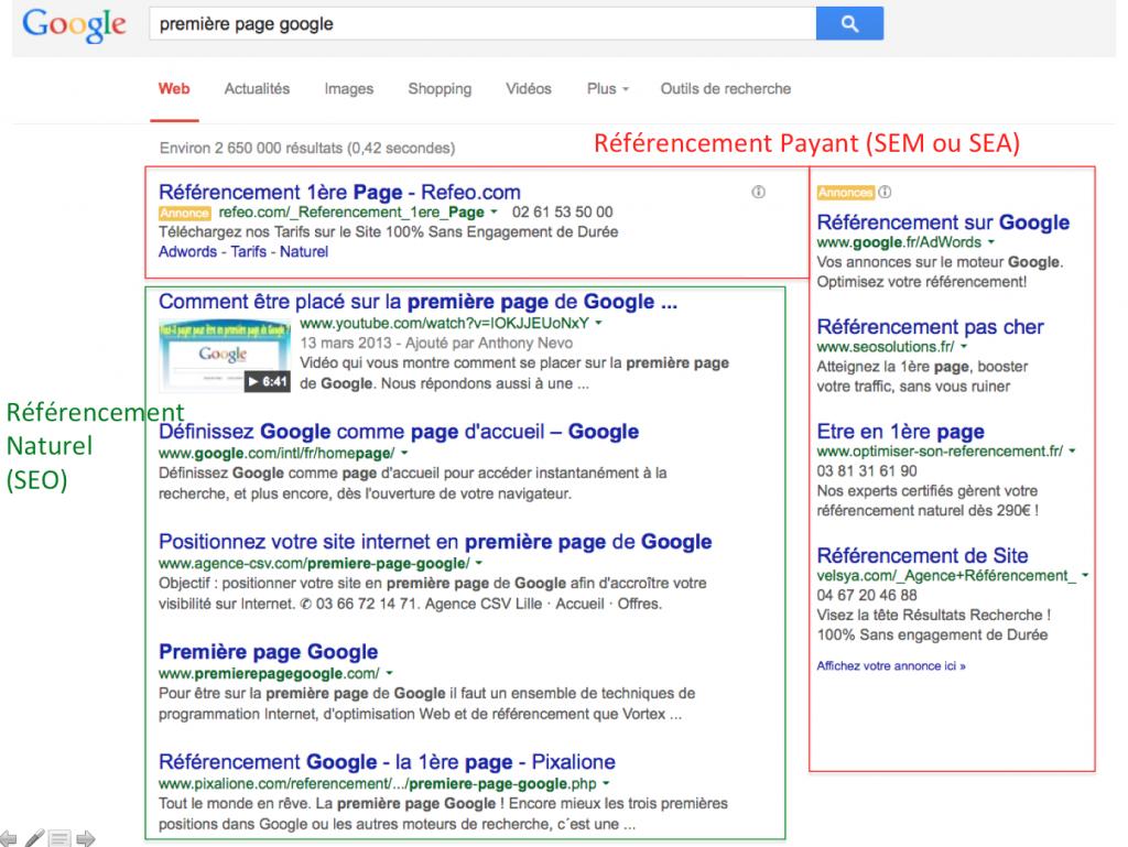 Première page Google, référencement payant et naturel