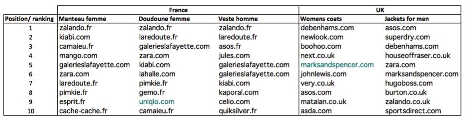 positions-manteaux